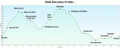 #Walk Elevation Profile.jpg