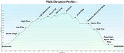 #04 Walk Elevation Profile.jpg